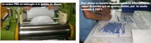 Fabrication de bracelets en silicone